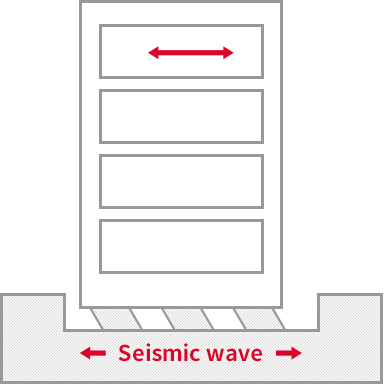 A seismic Isolation